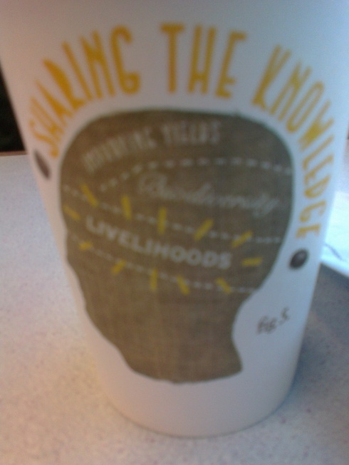 Coffee cup phrenology